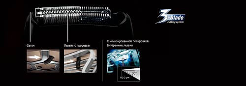 Электробритва Panasonic ES-RT77